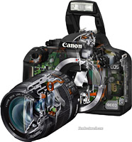 canon 1000D cutaway icon How to shoot in manual